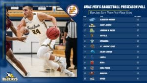Blue Jays Picked to Finish Second in GNAC Preseason Coaches' Poll