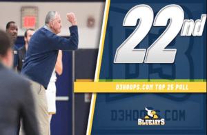 Men's Basketball Cracks D3Hoops.com Top 25 Poll at No. 22